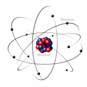 atomic nucleus of protons and neutrons, electrons orbit nucleus